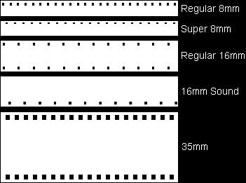 Film Comparison Chart